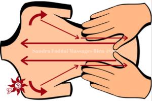 Sandra Foddai Massage Bien-être - TRAJET DOS