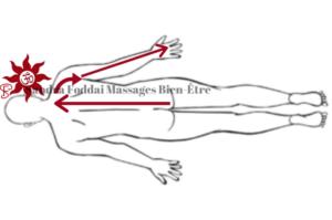 Sandra Foddai Massages Bien-Être - LISSAGE BORD COLONNE