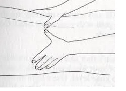 Pressions glissées b 3/5 gestes à apprendre pour un massage réussi - Sandra Foddai Massages Bien-Être
